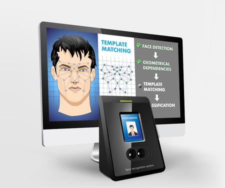 フェイス認識: 近接リーダと生体認証セキュリティ システム
