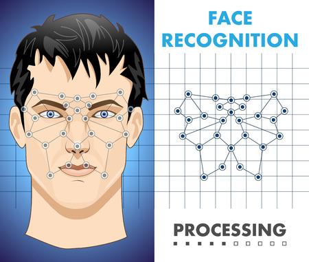 caras: El reconocimiento facial - sistema de seguridad biométrico Vectores