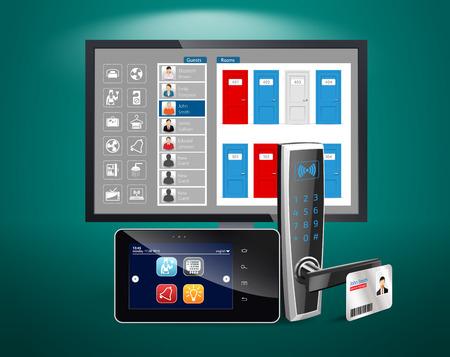 ホテルや病院のアクセス制御と管理システム