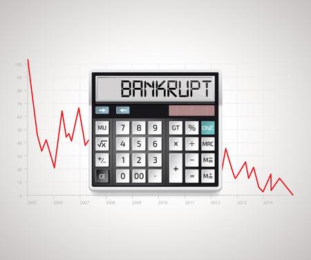 bankruptcy: Calculator - bankruptcy