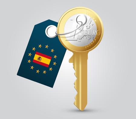 key to success: Euro key as money concept