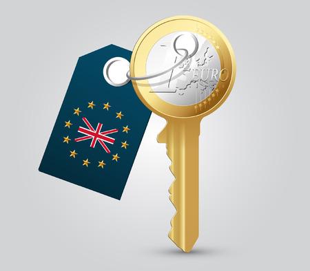 home finances: Euro key as money concept