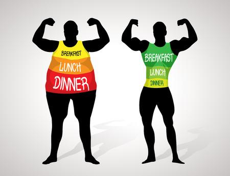 colazione: Grasso e sottile corpo - concetto di stile di vita sano