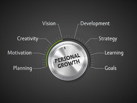 skill: Knob - Personal Skills Development