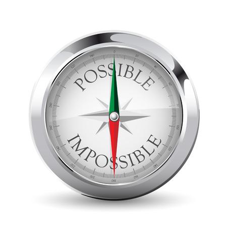 decision: Compass - Possible Illustration