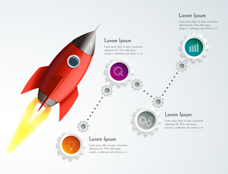 schema: Rocket schema