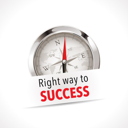 Compass - Right way