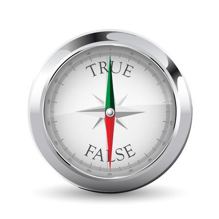 true false: Compass - true or false