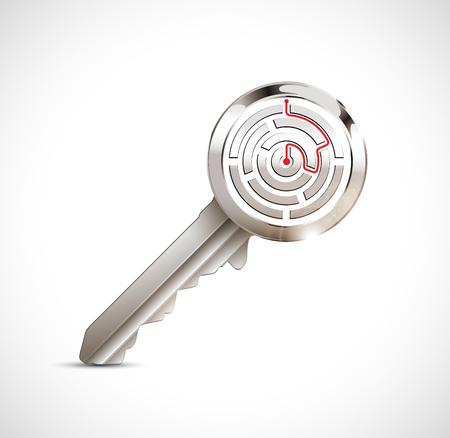 Key concept - a problem solving concept