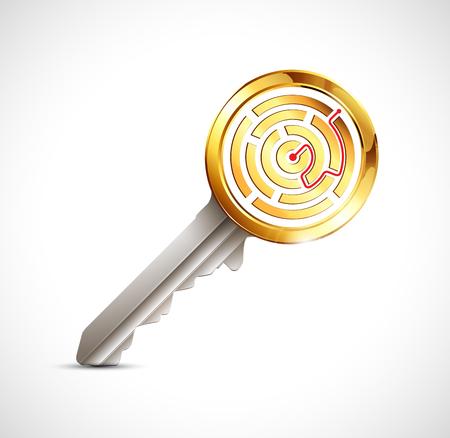 adequate: Key concept - a problem solving concept