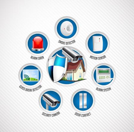 sistema di sicurezza domestica - rilevatore di movimento, sensore di rottura vetri, rilevatore di gas, macchina fotografica cctv, concetto di allarme di sistema di allarme sirena