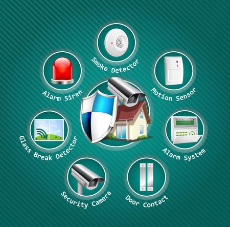 ホーム セキュリティ システム - モーション検出器、ガラス破損センサー、ガス検知器、cctv カメラ、警報サイレン警報システムのコンセプト  イラスト・ベクター素材