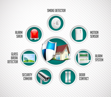 security icon: Home security system - motion detector, glass break sensor, gas detector, cctv camera, alarm siren alarm system concept