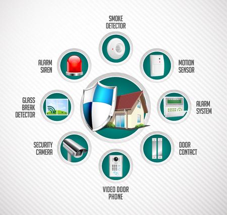 detector de movimiento, sensor de rotura de cristales, detector de gas, cámara de circuito cerrado de televisión, sirena de alarma, videoportero, el concepto de sistema de alarma - sistema de seguridad para el hogar Ilustración de vector