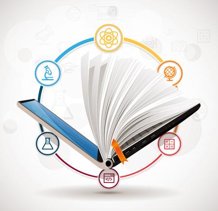 Koncepcja e-learningu - system nauki online - wzrost wiedzy - koncepcja informacyjna