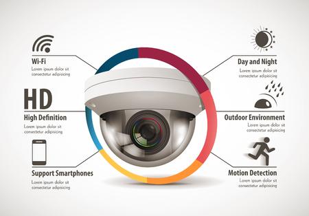 Caméra CCTV concept - caractéristiques de l'appareil Banque d'images - 63160248