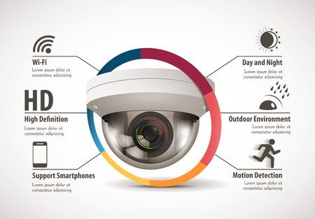 CCTV-Kamera-Konzept - Gerätefunktionen Illustration