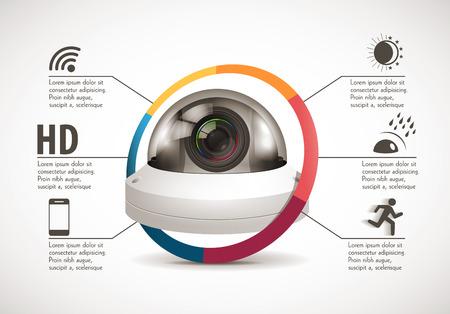 CCTV カメラ コンセプト - デバイスの機能