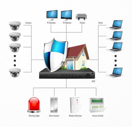 ip camera: CCTV installation diagram - IP Surveillance camera - Home security concept
