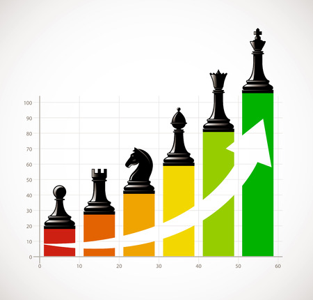 Chess - Business growth strategy concept