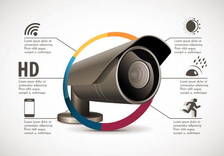 CCTV camera concept - device features Stock fotó - 68529259