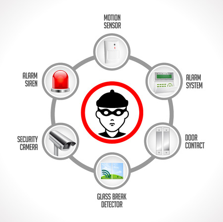 intruder: Burglary concept - home security system - Thief sign with security devices