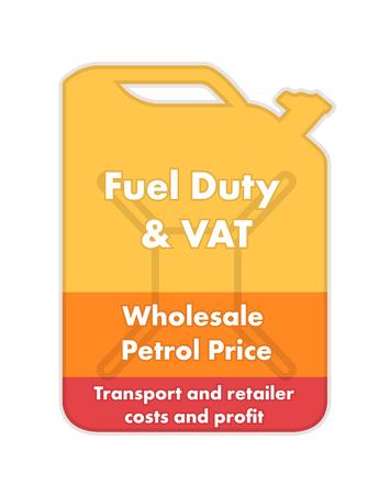 Fuel price concept Illustration