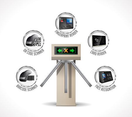 Turnstile Entrance - Metrostation beveiligingssysteem