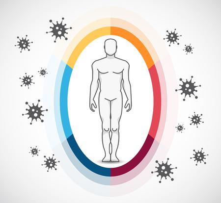 Virus und Bakterien Schutz - menschliche Gesund