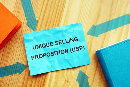 Conceptual photo showing printed text Unique Selling Proposition (USP)