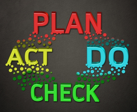 Quality management system ;plan do check act circle  photo