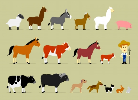 Cute Cartoon Farm Characters including a farmer and 17 animals  Sheep, Llama, Donkey, Goat, Alpaca, Pig, Horse, Cow, Mule, Calf, Cow, Buffalo, Great Dane Dog, German Shepherd Dog, Cat, Hare, and Rabbit  Vector
