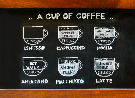 Coffee Types and How it Made Drawing on The Black Board with White Chalk for Advertisement Imagens