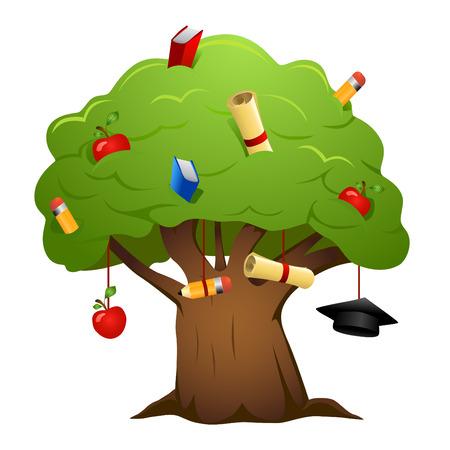 education concept: education tree