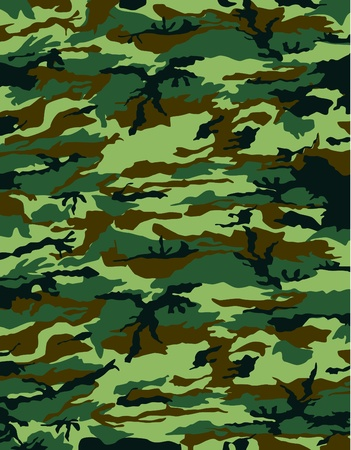 undercover: camouflage vector