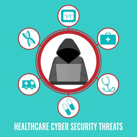 Healthcare Cyber security threat. Cybersecurity concept for hacking and malware exploiting vulnerabilities on online medical and telemedicine.