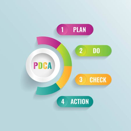 Illustration of Deming Cycle for organization. PDCA Diagram - Plan Do Check Act Illustration