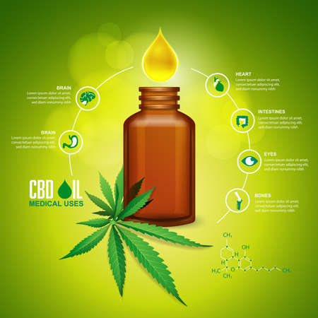 concept of cannabis oil or CBD oil for medical uses, graphic of oil drop with medicine bottle and cannabis leaf 矢量图像