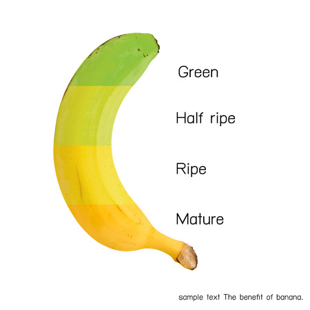 ripening: New idea The benefit of  banana fruit isolate on white