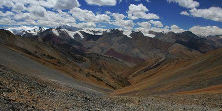 himalayas: The Himalayas