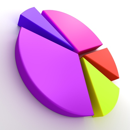 A colorful 3d pie chart graph over white  High resolution render