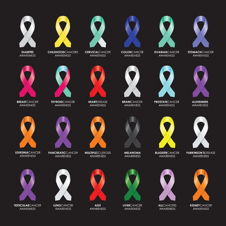 testicular cancer: set of awareness ribbons