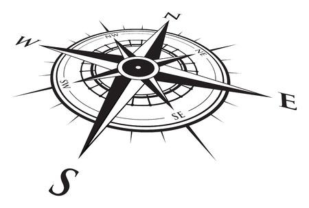 kompas achtergrond