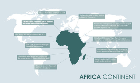 tour operator: african continent facts background