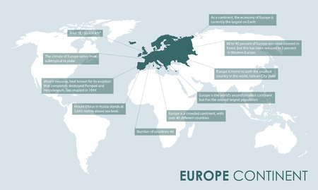continente americano: europeo fondo hechos continente