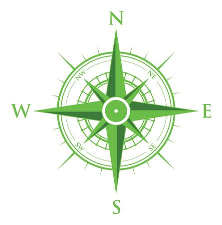녹색 나침반