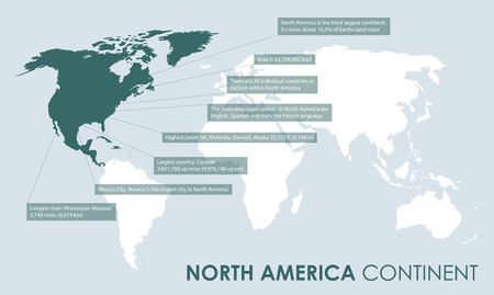 tour operator: north american continent facts background
