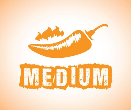 the medium: medium chilli
