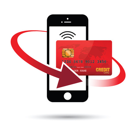 bank activities: mobile phone payment