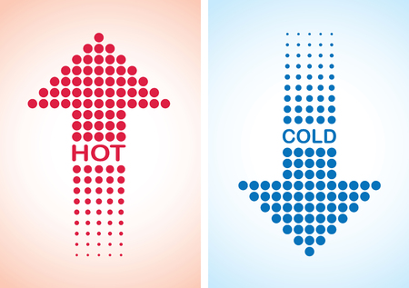 red line: hot and cold